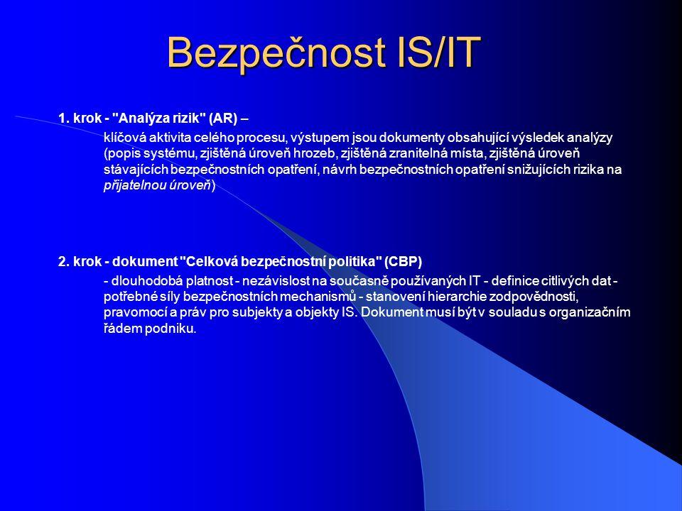 Bezpečnost IS/IT 1. krok -