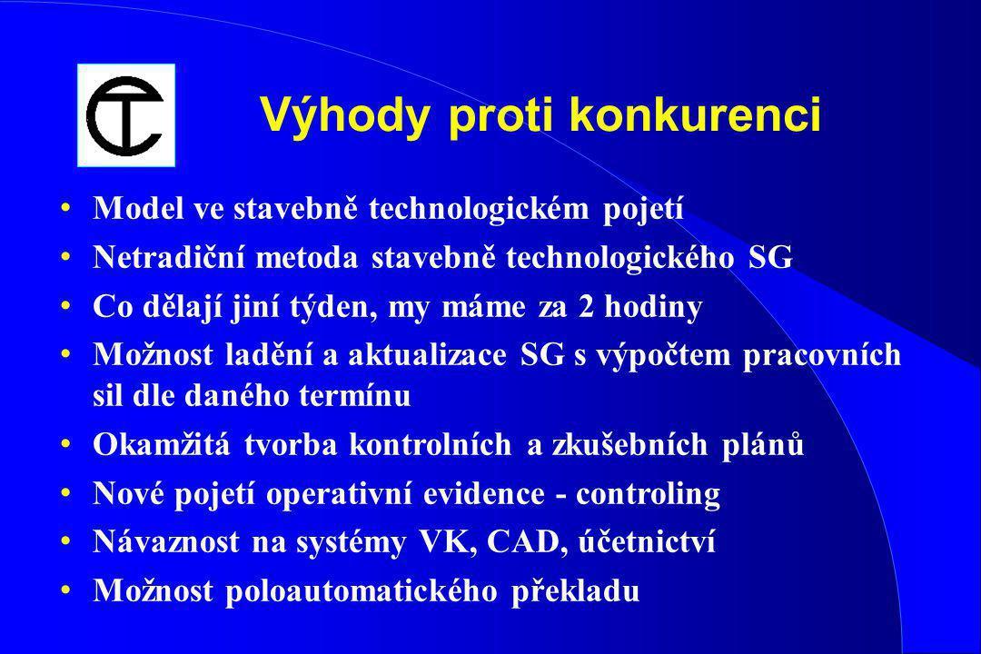Užití systému CONTEC •Určen pro počítače IBM PC se systémem Windows 95/98/NT/2000/XP •Používán ve více než 350 firmách •Nabídky, řízení výstavby a rek