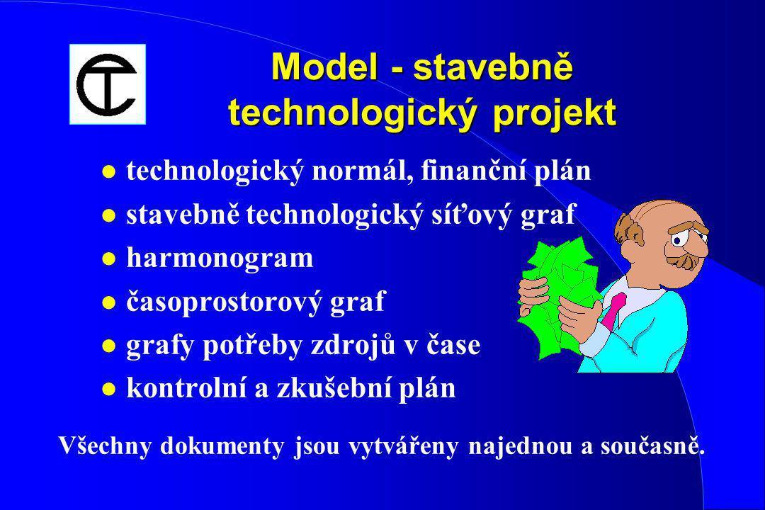 Současné obvyklé řešení  rozpočet, někdy výrobní kalkulace  harmonogram (Excel nebo ručně)  síťový graf (MS Project, Primavera, Time-line a jiné sy