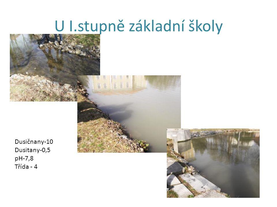 U I.stupně základní školy Dusičnany-10 Dusitany-0,5 pH-7,8 Třída - 4