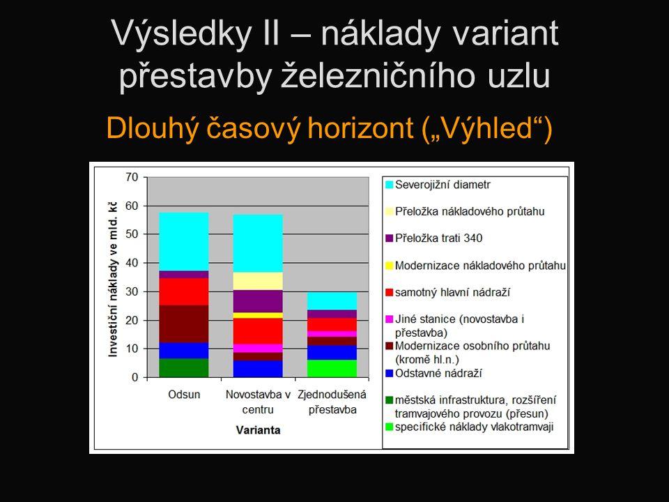 """Výsledky II – náklady variant přestavby železničního uzlu Dlouhý časový horizont (""""Výhled"""")"""