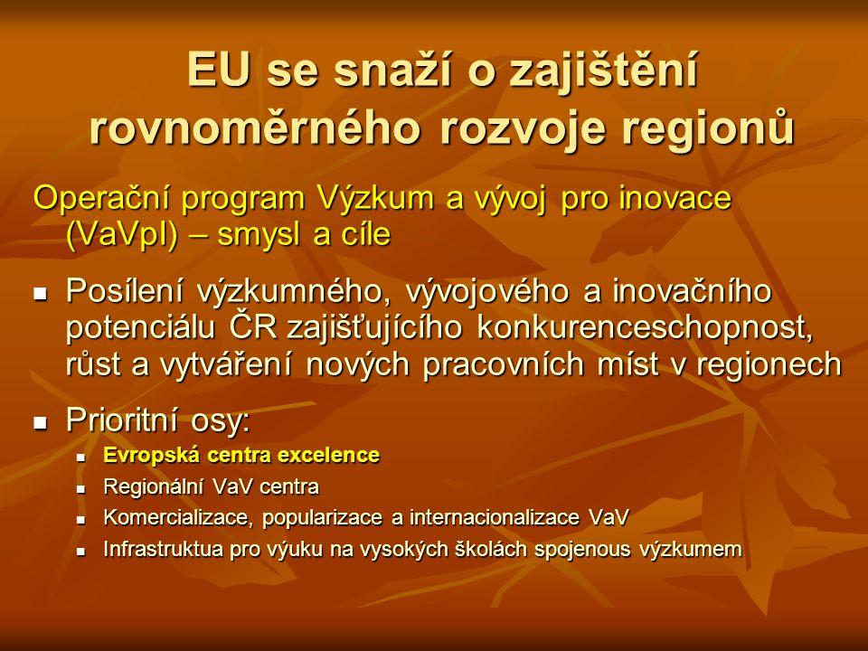 EU se snaží o zajištění rovnoměrného rozvoje regionů Operační program Výzkum a vývoj pro inovace (VaVpI) – smysl a cíle  Posílení výzkumného, vývojového a inovačního potenciálu ČR zajišťujícího konkurenceschopnost, růst a vytváření nových pracovních míst v regionech  Prioritní osy:  Evropská centra excelence  Regionální VaV centra  Komercializace, popularizace a internacionalizace VaV  Infrastruktua pro výuku na vysokých školách spojenous výzkumem