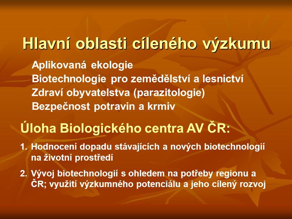 Hlavní oblasti cíleného výzkumu Zdraví obyvatelstva (parazitologie) Bezpečnost potravin a krmiv Biotechnologie pro zemědělství a lesnictví Aplikovaná ekologie Úloha Biologického centra AV ČR: 1.Hodnocení dopadu stávajících a nových biotechnologií na životní prostředí 2.Vývoj biotechnologií s ohledem na potřeby regionu a ČR; využití výzkumného potenciálu a jeho cílený rozvoj