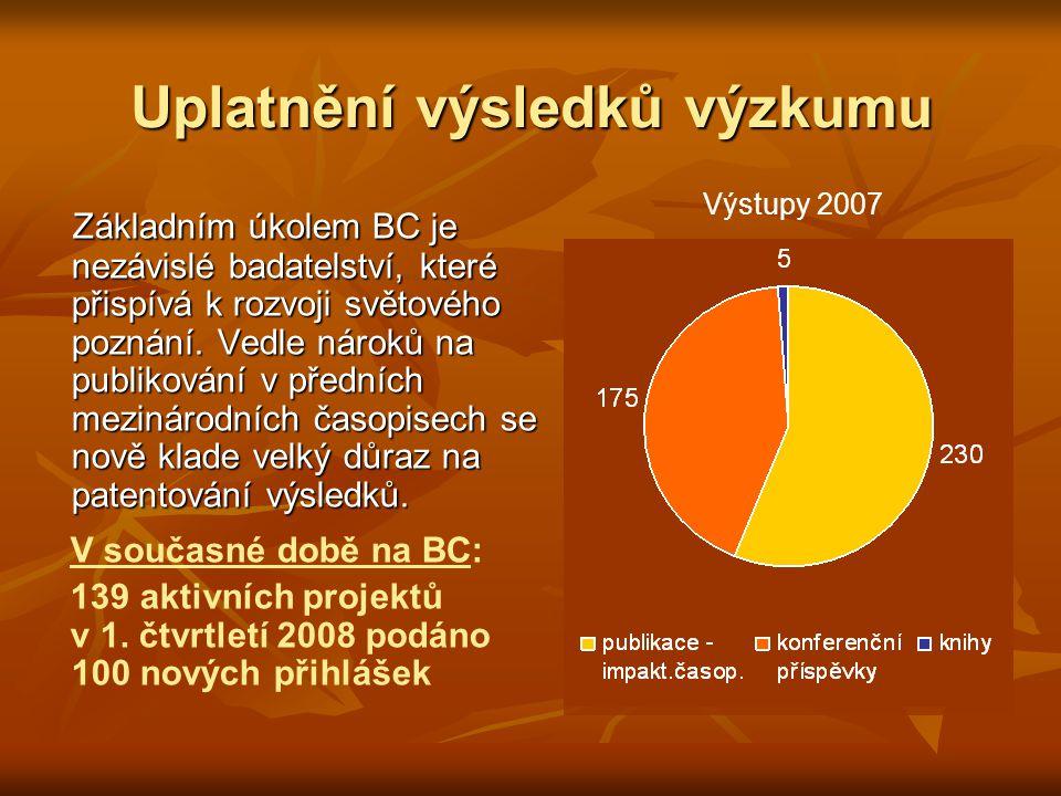 Hodnocení a financování vědy Doc.RNDr. Jindřich Bříza, CSc.