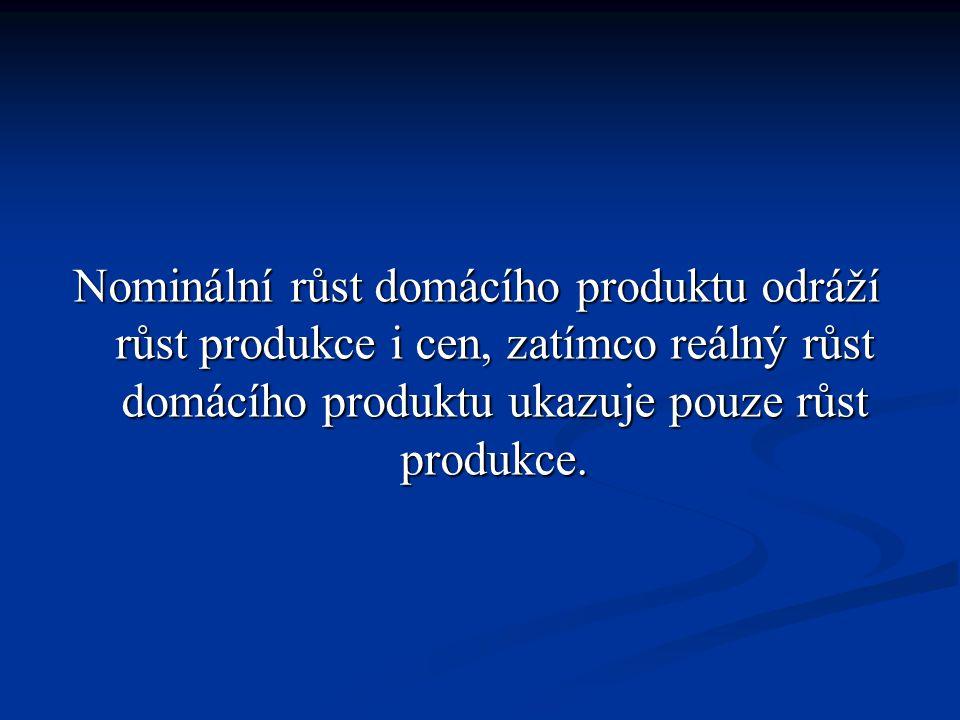 Nominální růst domácího produktu odráží růst produkce i cen, zatímco reálný růst domácího produktu ukazuje pouze růst produkce.