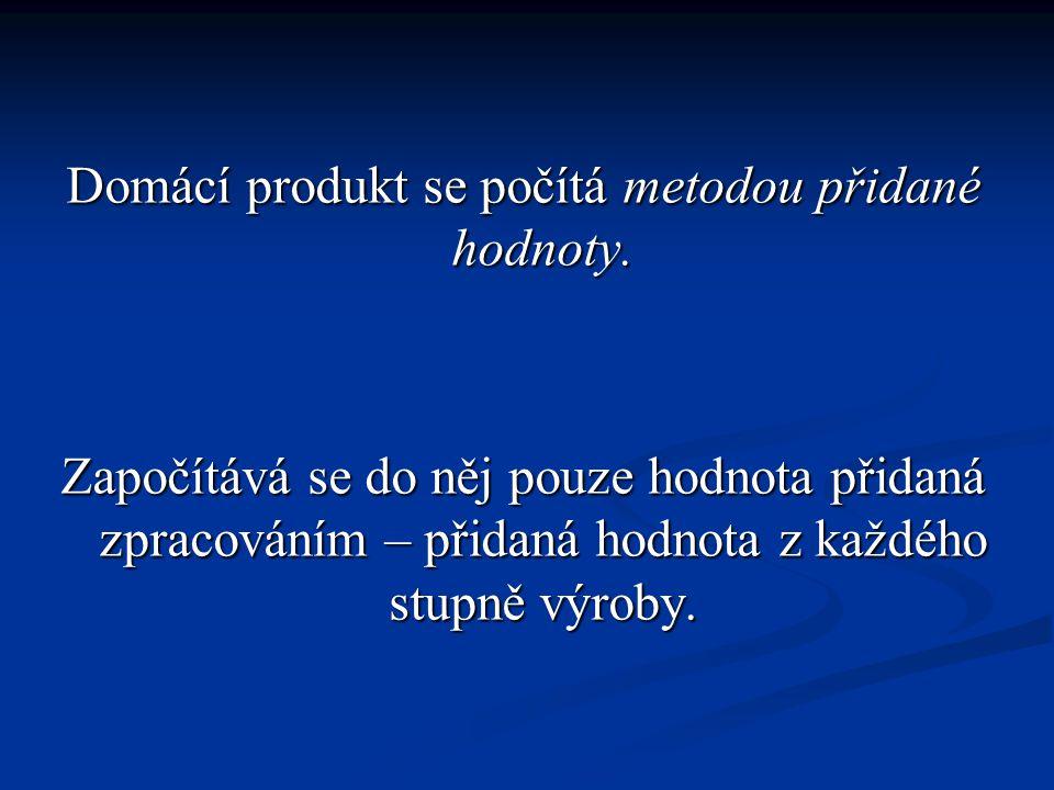 Domácí produkt se počítá metodou přidané hodnoty.