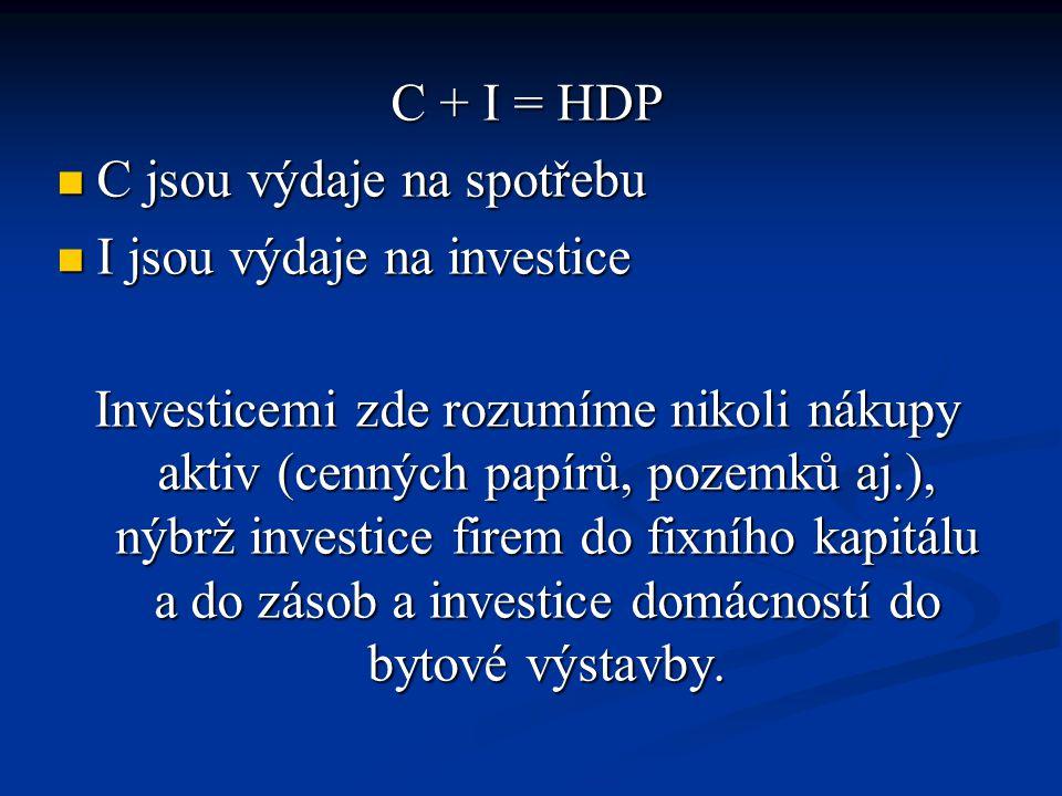C + I = HDP  C jsou výdaje na spotřebu  I jsou výdaje na investice Investicemi zde rozumíme nikoli nákupy aktiv (cenných papírů, pozemků aj.), nýbrž investice firem do fixního kapitálu a do zásob a investice domácností do bytové výstavby.