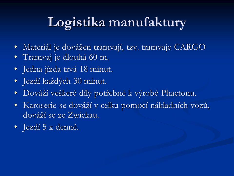 Logistika Logistika manufaktury •Materiál je dovážen tramvají, tzv. tramvaje CARGO •Tramvaj je dlouhá 60 m. •Jedna jízda trvá 18 minut. •Jezdí každých