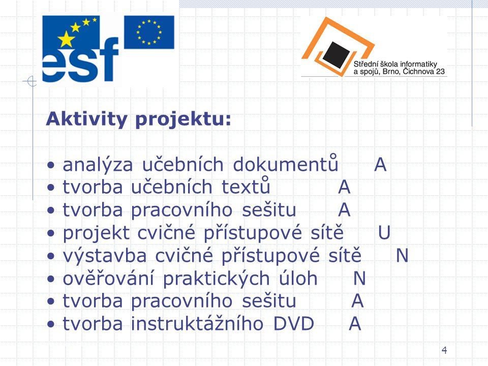 5 Aktivity projektu: • tisk učebních textů N • tisk pracovního textu N • ověřování výukových programů N • závěrečná konference k projektu N Aktivity projektu