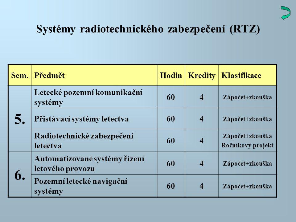 Systémy radiotechnického zabezpečení (RTZ) Sem.PředmětHodinKredityKlasifikace 5. Letecké pozemní komunikační systémy 604 Zápočet+zkouška Přistávací sy