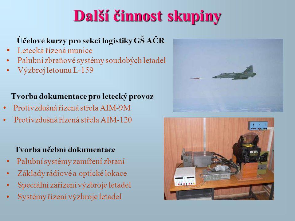 Účelové kurzy pro sekci logistiky GŠ AČR • Letecká řízená munice •Palubní zbraňové systémy soudobých letadel •Výzbroj letounu L-159 Další činnost skup
