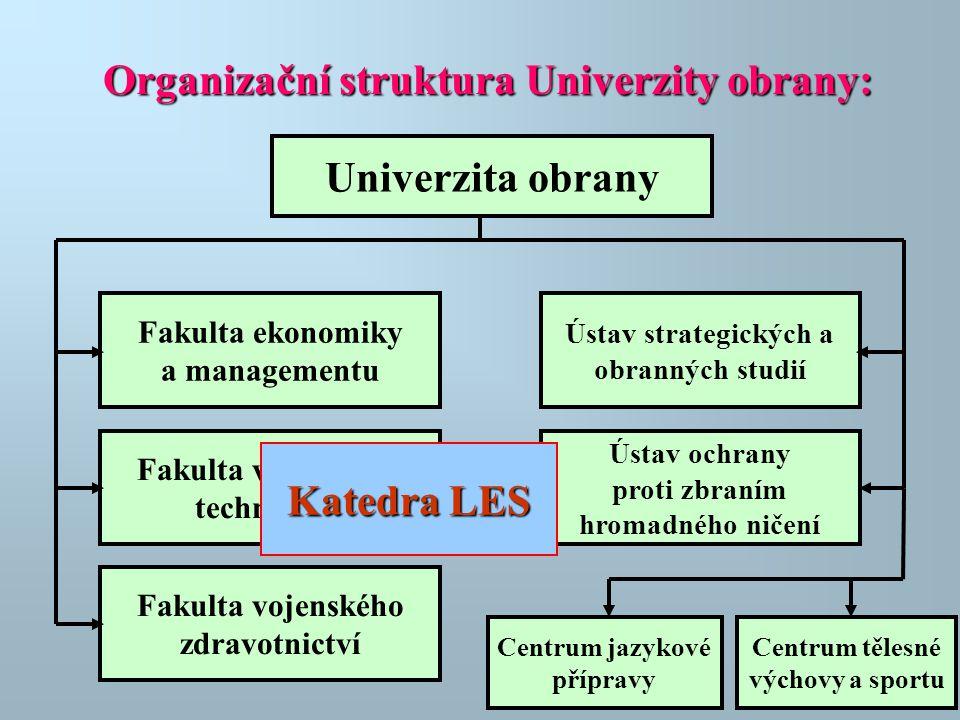 Fakulta ekonomiky a managementu Ústav strategických a obranných studií Ústav ochrany proti zbraním hromadného ničení Centrum jazykové přípravy Fakulta