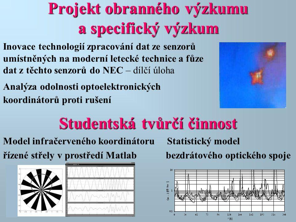 Projekt obranného výzkumu a specifický výzkum Studentská tvůrčí činnost Model infračerveného koordinátoru Statistický model řízené střely v prostředí