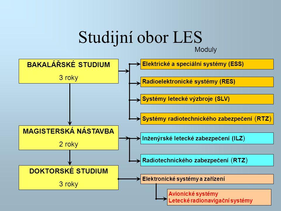 Studijní obor LES BAKALÁŘSKÉ STUDIUM 3 roky MAGISTERSKÁ NÁSTAVBA 2 roky DOKTORSKÉ STUDIUM 3 roky Moduly Elektrické a speciální systémy (ESS) Radioelek