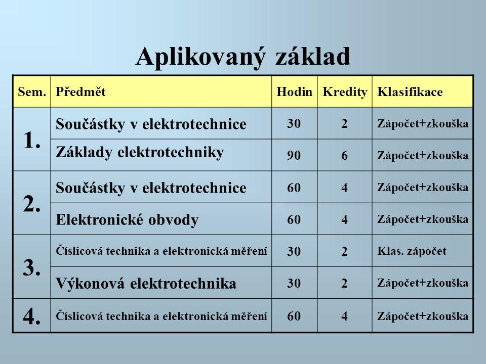 Aplikovaný základ Sem.PředmětHodinKredityKlasifikace 1. Součástky v elektrotechnice 302 Zápočet+zkouška Základy elektrotechniky 906 Zápočet+zkouška 2.