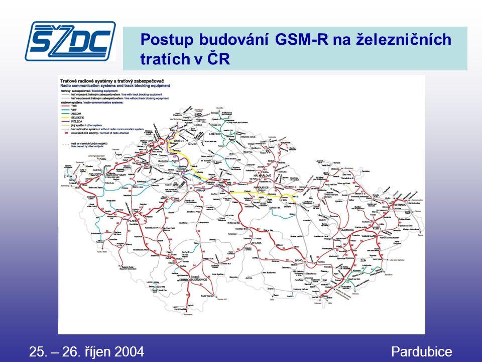 25. – 26. říjen 2004 Pardubice Postup budování GSM-R na železničních tratích v ČR