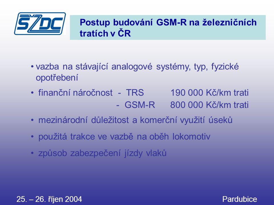 25. – 26. říjen 2004 Pardubice Postup budování GSM-R na železničních tratích v ČR •vazba na stávající analogové systémy, typ, fyzické opotřebení • fin