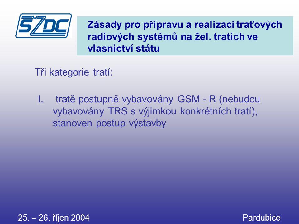 25. – 26. říjen 2004 Pardubice Zásady pro přípravu a realizaci traťových radiových systémů na žel. tratích ve vlasnictví státu I. tratě postupně vybav