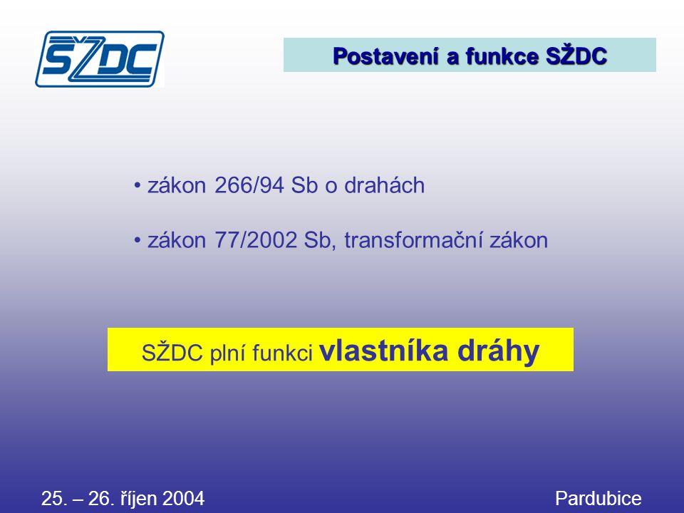 Postavení a funkce SŽDC • zákon 266/94 Sb o drahách • zákon 77/2002 Sb, transformační zákon SŽDC plní funkci vlastníka dráhy