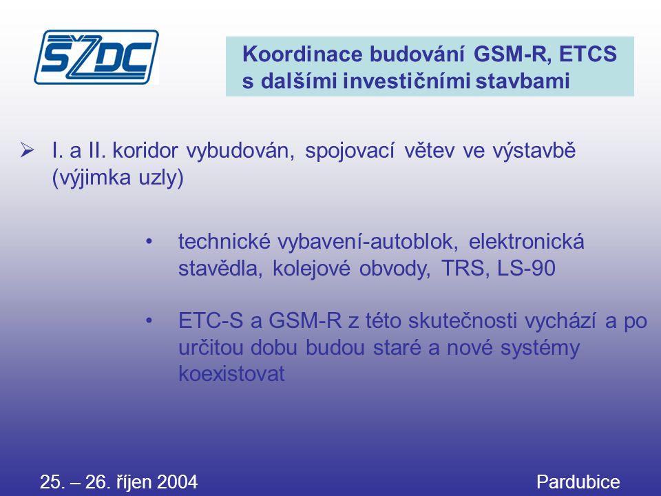 25. – 26. říjen 2004 Pardubice Koordinace budování GSM-R, ETCS s dalšími investičními stavbami •technické vybavení-autoblok, elektronická stavědla, ko