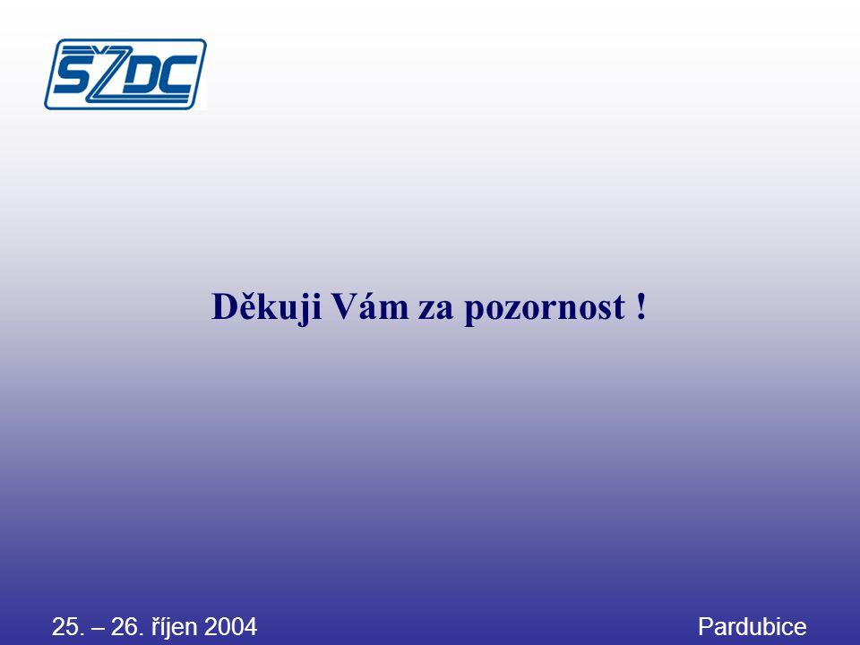 Děkuji Vám za pozornost ! 25. – 26. říjen 2004 Pardubice