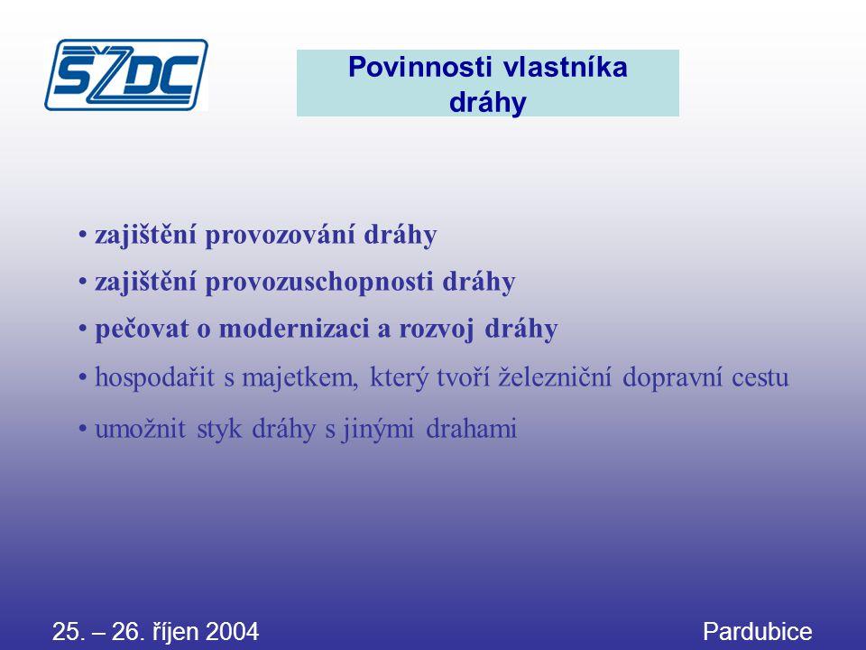 Povinnosti vlastníka dráhy • zajištění provozování dráhy • zajištění provozuschopnosti dráhy • pečovat o modernizaci a rozvoj dráhy • hospodařit s maj