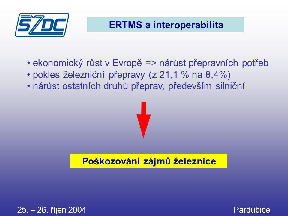 25. – 26. říjen 2004 Pardubice ERTMS a interoperabilita • ekonomický růst v Evropě => nárůst přepravních potřeb • pokles železniční přepravy (z 21,1 %