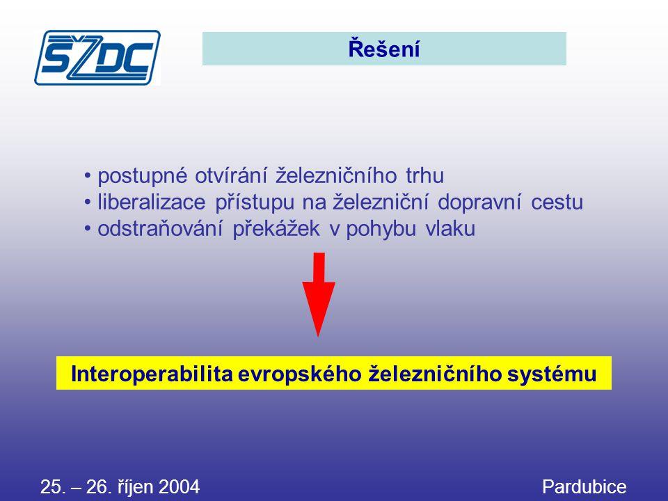 25. – 26. říjen 2004 Pardubice Řešení • postupné otvírání železničního trhu • liberalizace přístupu na železniční dopravní cestu • odstraňování překáž
