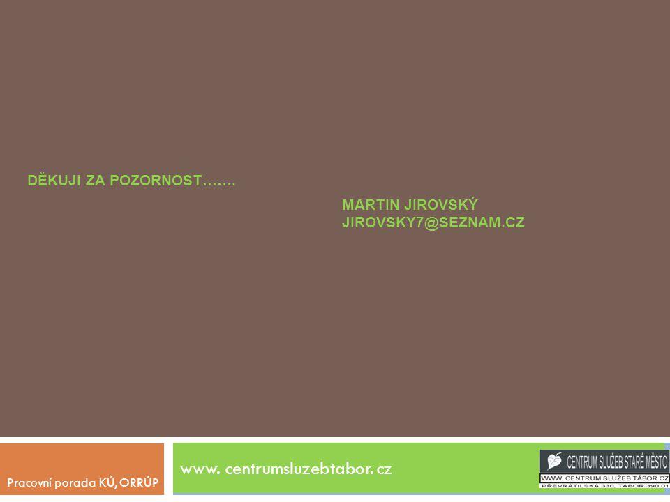 DĚKUJI ZA POZORNOST……. MARTIN JIROVSKÝ JIROVSKY7@SEZNAM.CZ www.