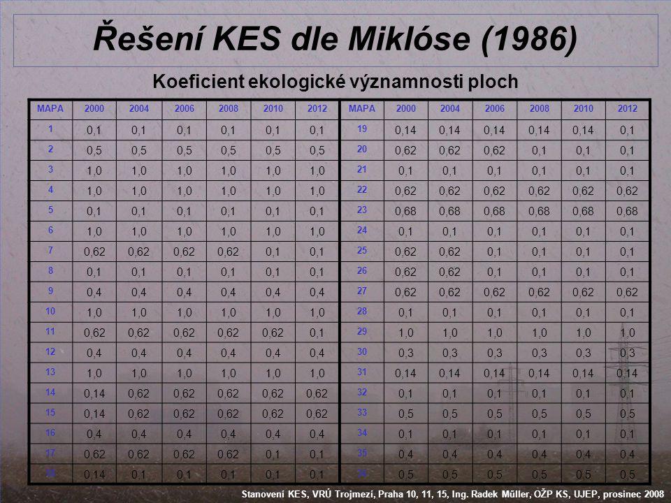 Stanovení KES, VRÚ Trojmezí, Praha 10, 11, 15, Ing. Radek Műller, OŽP KS, UJEP, prosinec 2008 Řešení KES dle Miklóse (1986) Koeficient ekologické význ