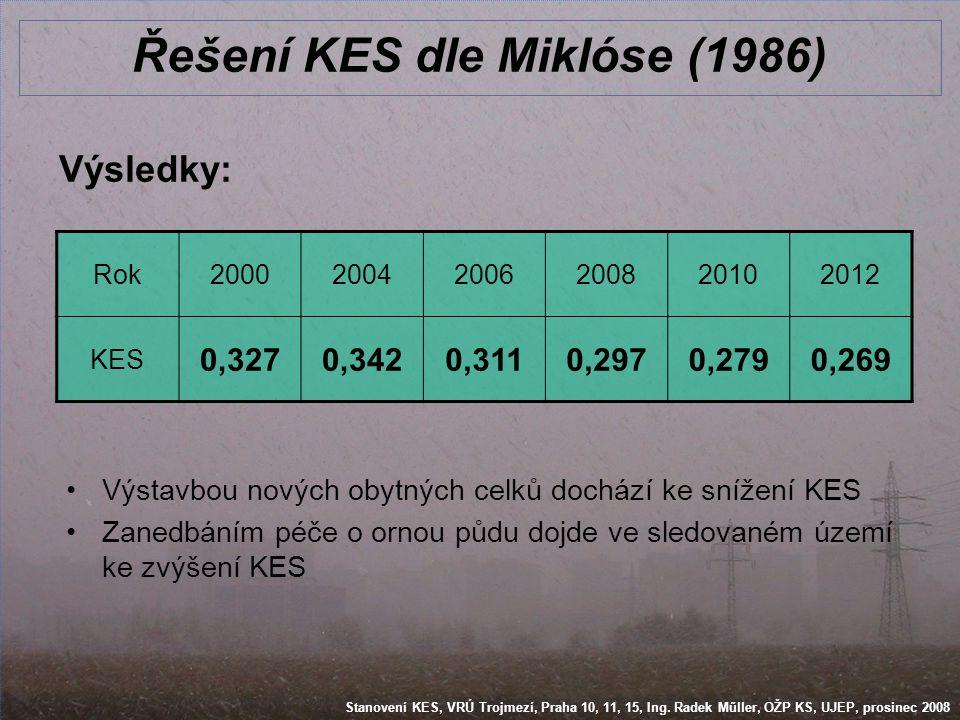 Stanovení KES, VRÚ Trojmezí, Praha 10, 11, 15, Ing. Radek Műller, OŽP KS, UJEP, prosinec 2008 Řešení KES dle Miklóse (1986) Výsledky: Rok2000200420062