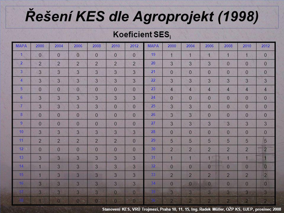 Stanovení KES, VRÚ Trojmezí, Praha 10, 11, 15, Ing. Radek Műller, OŽP KS, UJEP, prosinec 2008 Řešení KES dle Agroprojekt (1998) Koeficient SES i MAPA2