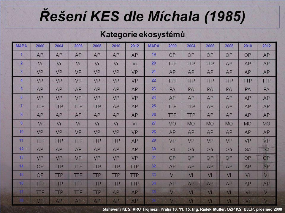 Stanovení KES, VRÚ Trojmezí, Praha 10, 11, 15, Ing. Radek Műller, OŽP KS, UJEP, prosinec 2008 Řešení KES dle Míchala (1985) Kategorie ekosystémů MAPA2