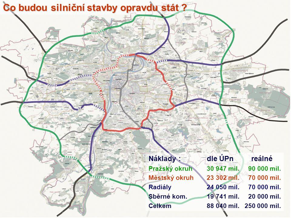 Náklady :dle ÚPn Pražský okruh30 947 mil. Městský okruh23 302 mil.
