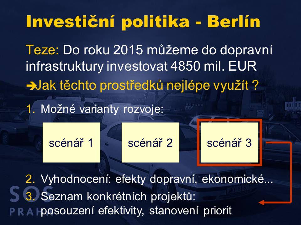 Investiční politika - Berlín Teze: Do roku 2015 můžeme do dopravní infrastruktury investovat 4850 mil.