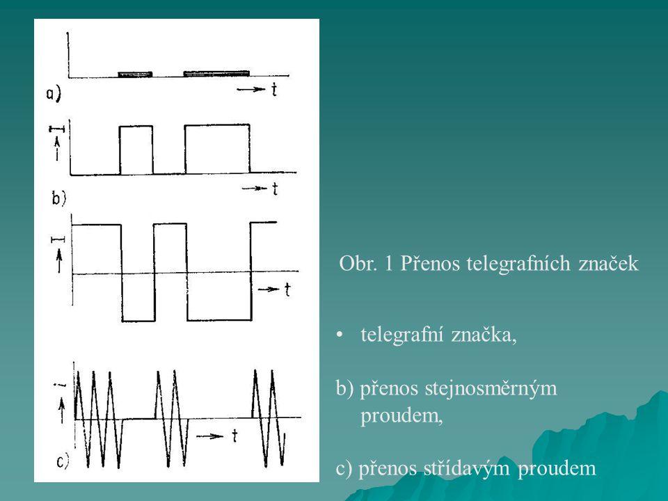 Obr. 1 Přenos telegrafních značek •telegrafní značka, b) přenos stejnosměrným proudem, c) přenos střídavým proudem