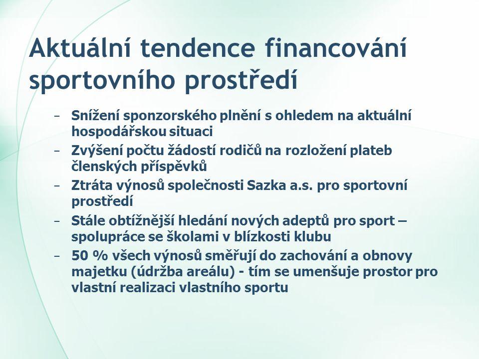 Aktuální tendence financování sportovního prostředí − Snížení sponzorského plnění s ohledem na aktuální hospodářskou situaci − Zvýšení počtu žádostí r