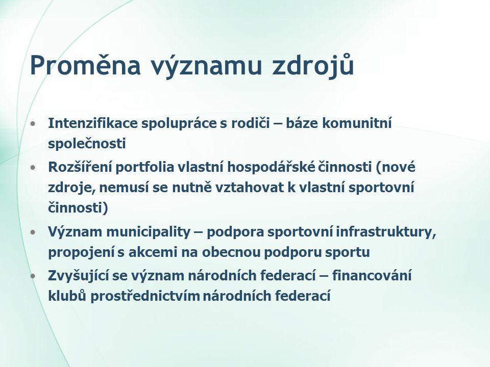 Proměna významu zdrojů •Intenzifikace spolupráce s rodiči – báze komunitní společnosti •Rozšíření portfolia vlastní hospodářské činnosti (nové zdroje,
