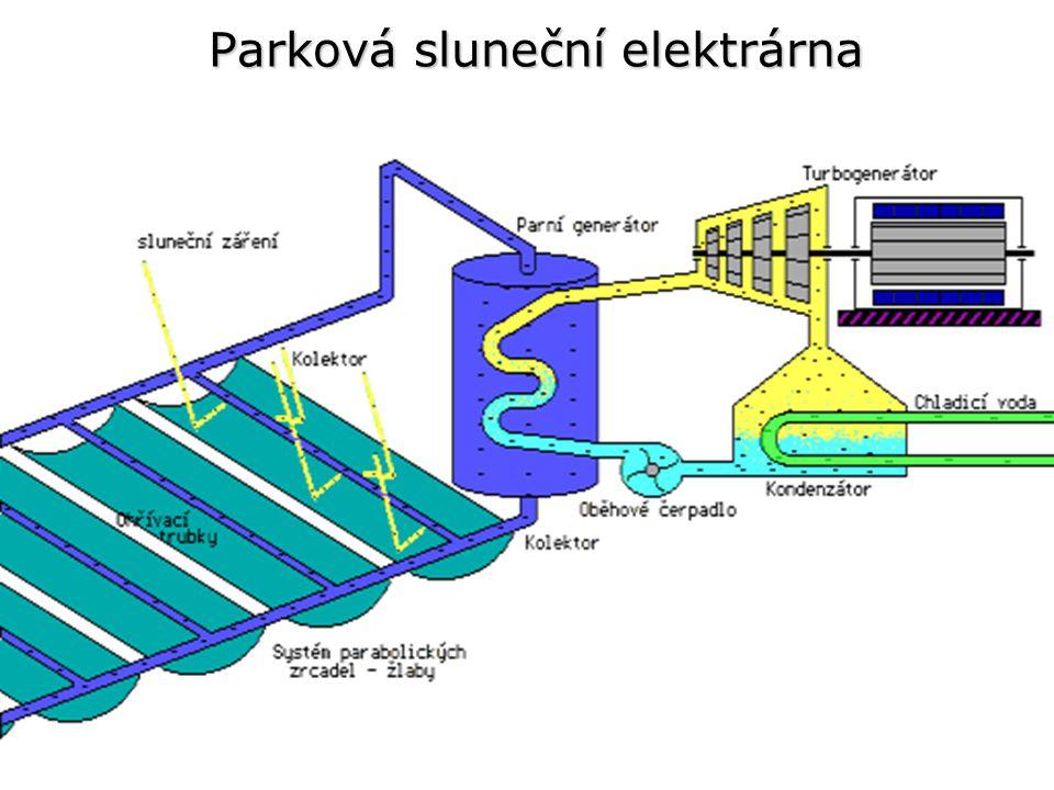 Parková sluneční elektrárna