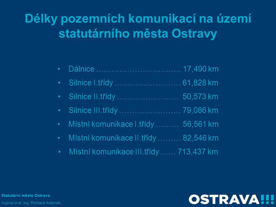 Délky pozemních komunikací na území statutárního města Ostravy •Dálnice …………………………… 17,490 km •Silnice I.třídy …………..………… 61,828 km •Silnice II.třídy …………………… 50,573 km •Silnice III.třídy …………………… 79,086 km •Místní komunikace I.třídy ……… 56,561 km •Místní komunikace II.třídy ……… 82,546 km •Místní komunikace III.třídy …… 713,437 km