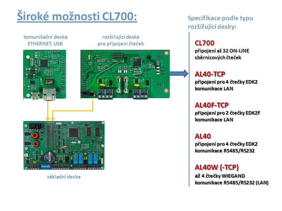 Možnosti sběrnice CL700 sběrnice RS485 až 32 zařízení EDK4B-RS-OEM sběrnicové čtečky pro zabudování EHS3-RS sběrnicové kartové spořiče EDK4B-RS sběrnicové čtečky pro povrchovou montáž NOVĚ také v provedení MIFARE EDK4M-RS-OEM EDK4M-RS SL20 sběrnicová jednotka pro venkovní vstupy 2x EDK2B jednotky GILD pro přímé ovládání silových okruhů, žaluzií, vytápění apod.