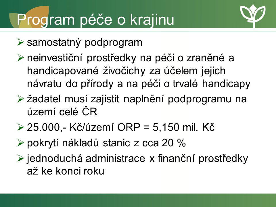 Program péče o krajinu  samostatný podprogram  neinvestiční prostředky na péči o zraněné a handicapované živočichy za účelem jejich návratu do přírody a na péči o trvalé handicapy  žadatel musí zajistit naplnění podprogramu na území celé ČR  25.000,- Kč/území ORP = 5,150 mil.