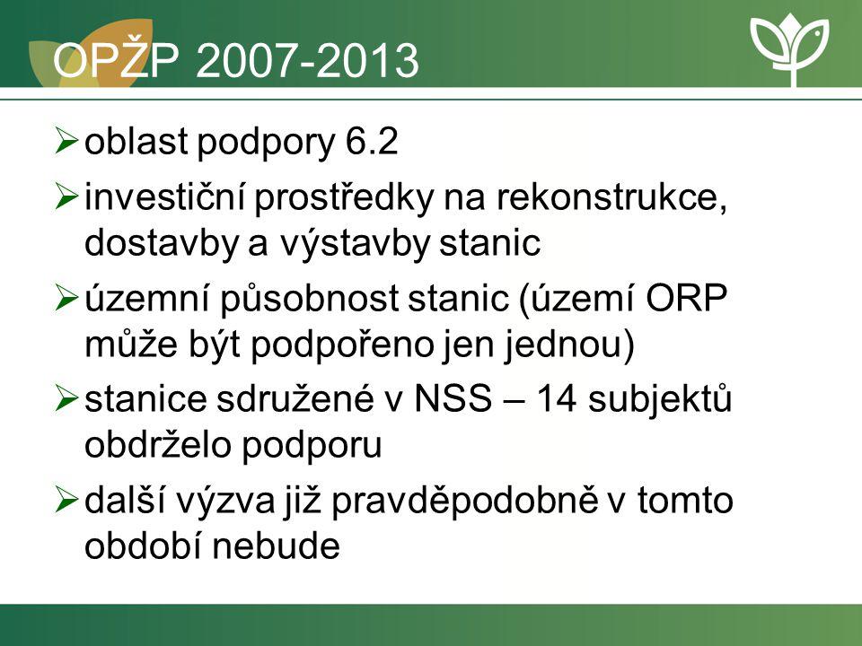 OPŽP 2007-2013  oblast podpory 6.2  investiční prostředky na rekonstrukce, dostavby a výstavby stanic  územní působnost stanic (území ORP může být podpořeno jen jednou)  stanice sdružené v NSS – 14 subjektů obdrželo podporu  další výzva již pravděpodobně v tomto období nebude