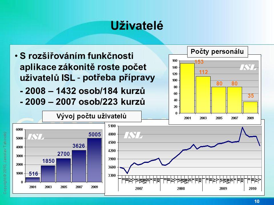 Uživatelé •S rozšiřováním funkčnosti aplikace zákonitě roste počet uživatelů ISL - 2008 – 1432 osob/184 kurzů - 2009 – 2007 osob/223 kurzů 10 Vývoj počtu uživatelů Počty personálu 516 1850 2700 3626 5005 35 80 112 153 - potřeba přípravy
