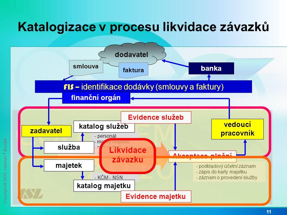 Katalogizace v procesu likvidace závazků 11 dodavatel faktura FIS – identifikace dodávky (smlouvy a faktury) finanční orgán banka - podkladový účetní