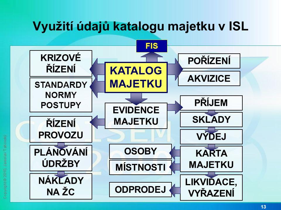 Využití údajů katalogu majetku v ISL 13 KRIZOVÉ ŘÍZENÍ POŘÍZENÍ AKVIZICE LIKVIDACE, VYŘAZENÍ ODPRODEJ OSOBY MÍSTNOSTI STANDARDY NORMY POSTUPY NÁKLADY