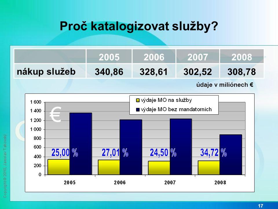 Proč katalogizovat služby? 17 2005200620072008 nákup služeb340,86328,61302,52308,78 € údaje v miliónech €