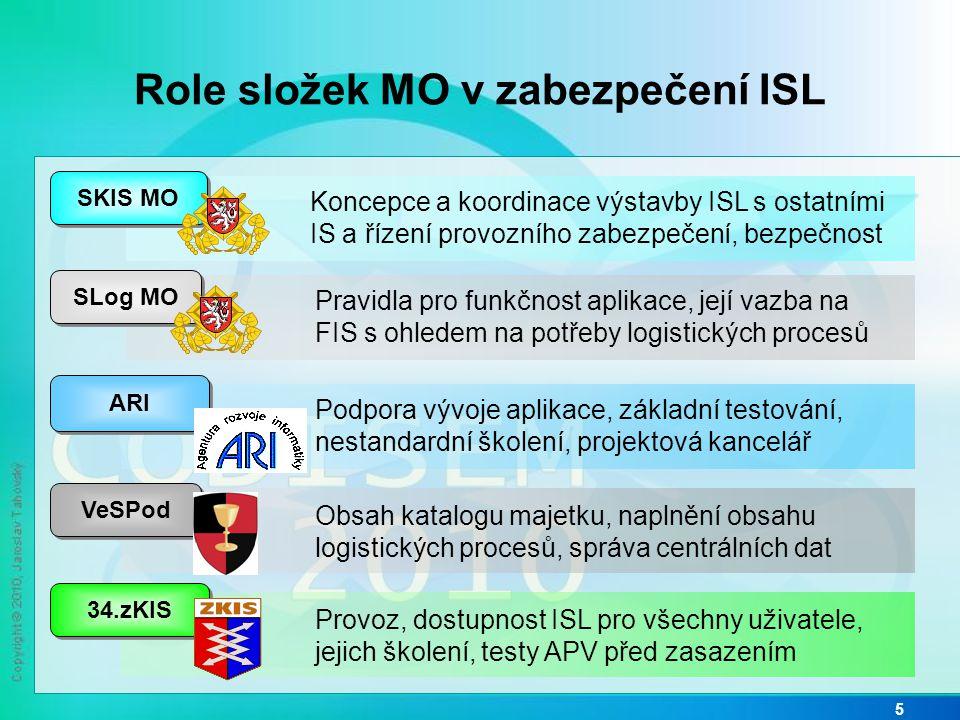 Role složek MO v zabezpečení ISL 5 Koncepce a koordinace výstavby ISL s ostatními IS a řízení provozního zabezpečení, bezpečnost SKIS MO Pravidla pro