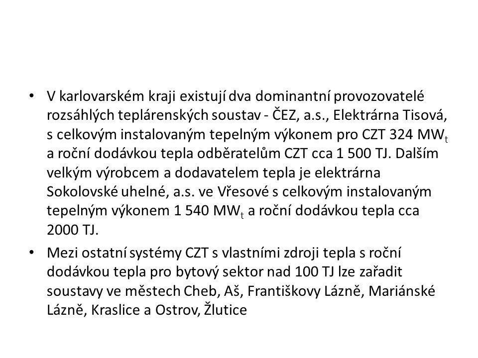• V karlovarském kraji existují dva dominantní provozovatelé rozsáhlých teplárenských soustav - ČEZ, a.s., Elektrárna Tisová, s celkovým instalovaným