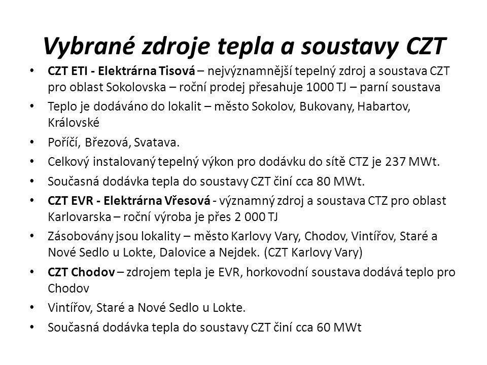 Vybrané zdroje tepla a soustavy CZT • CZT ETI - Elektrárna Tisová – nejvýznamnější tepelný zdroj a soustava CZT pro oblast Sokolovska – roční prodej p
